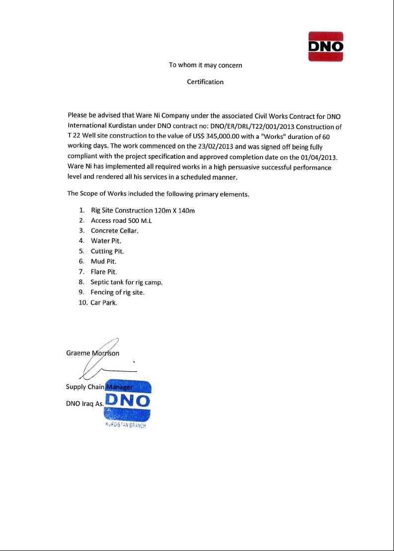Ware ni company work certification 1betcityfo Gallery